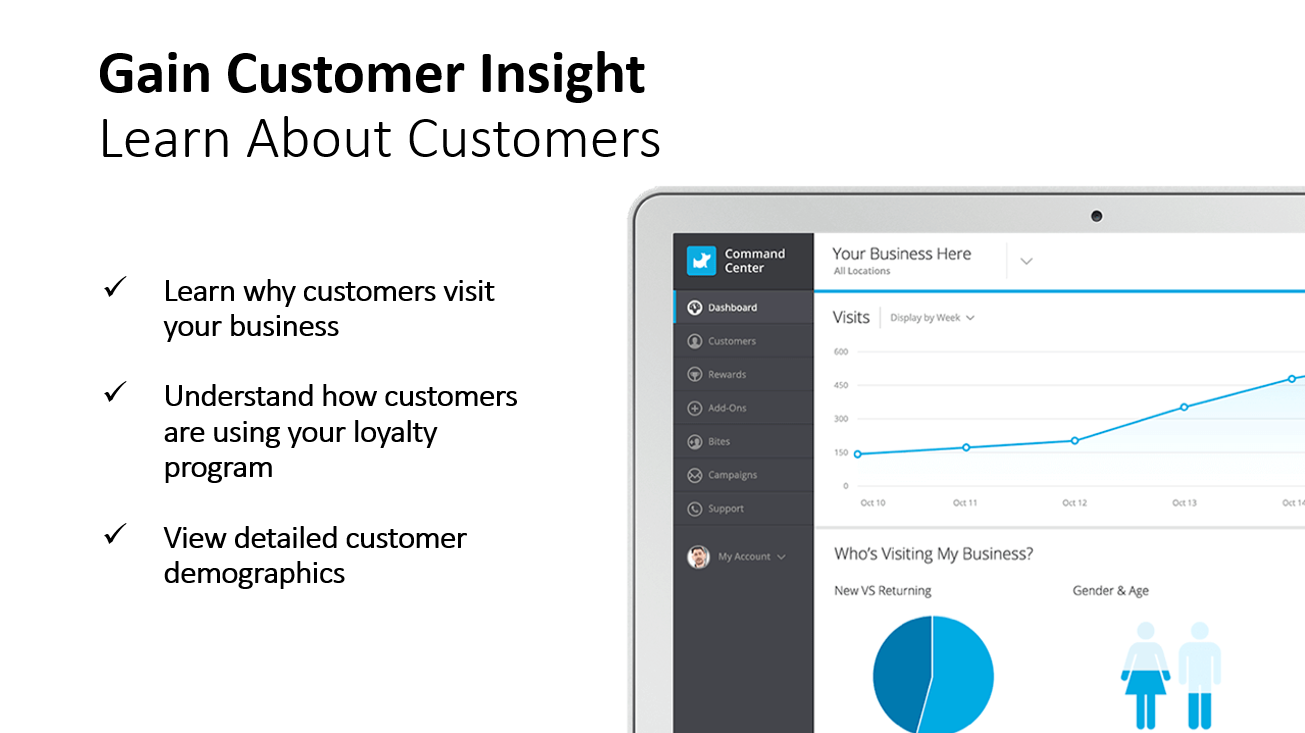 Gain Customer Insight